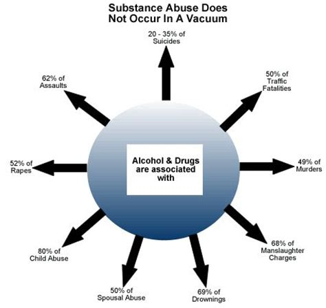 An Introduction to Alcoholism - Psych Central